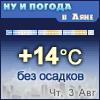 Ну и погода в Аяне - Поминутный прогноз погоды